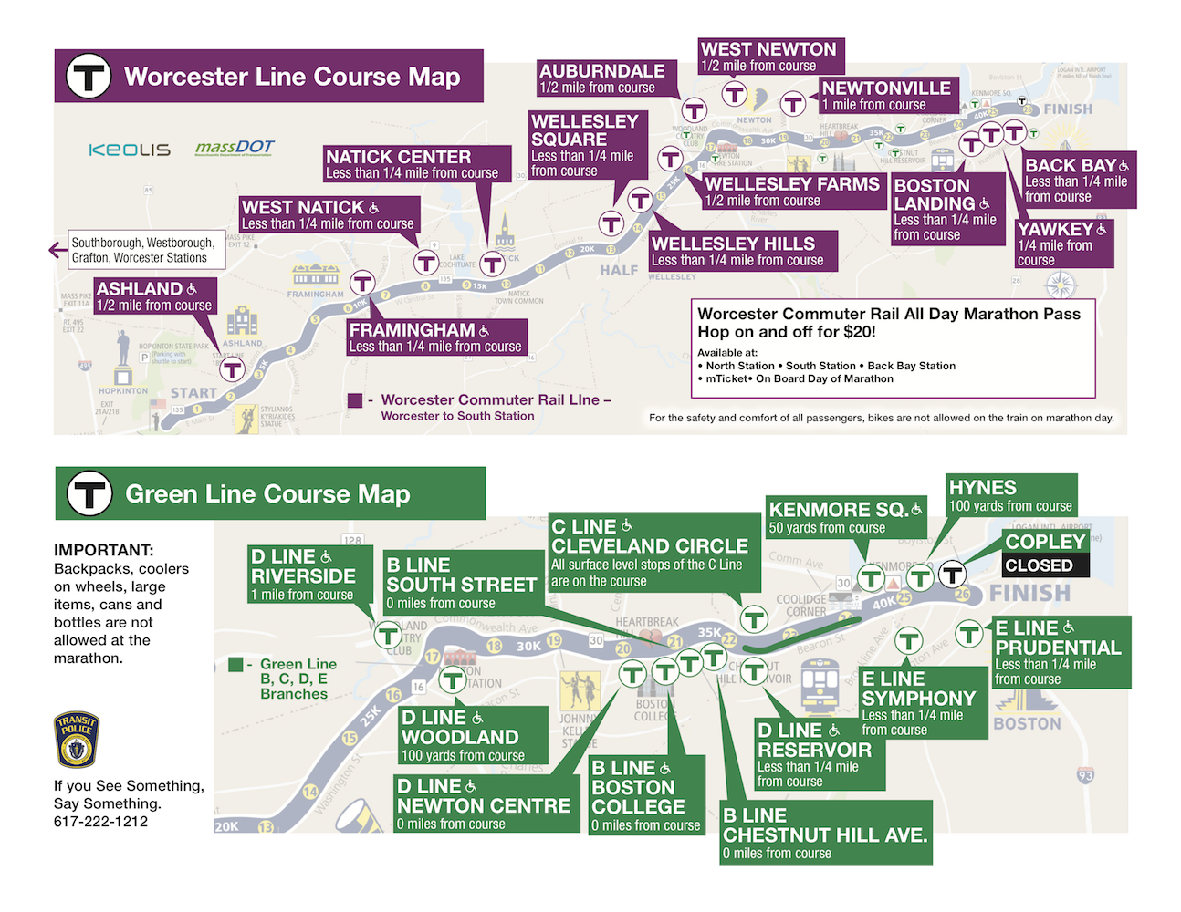 Marathon course map showing how it aligns with the Commuter Rail Worcester Line and the Green Line