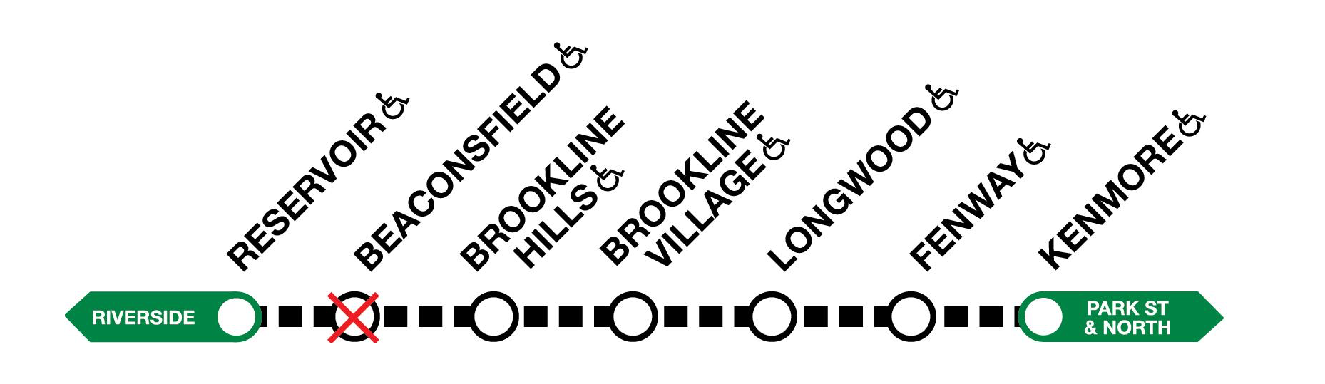 Green Line D line diagram showing shuttle service from Kenmore to Rervoir, with Beaconsfield crossed out to signify not shuttle stops at that station