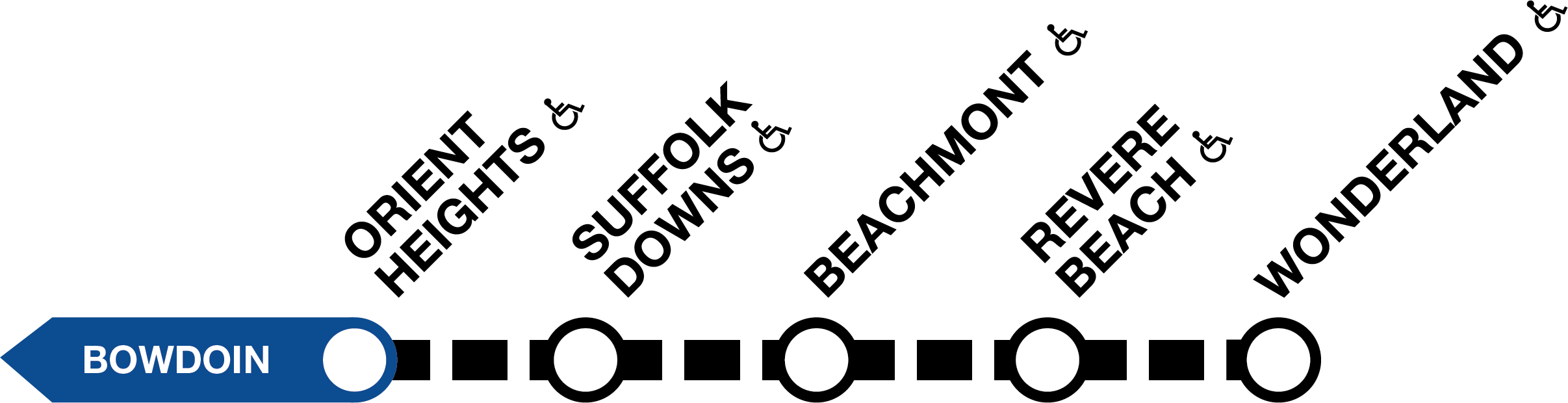 Line graphic of the Blue Line, showing shuttles between Orient Heights and Wonderland.