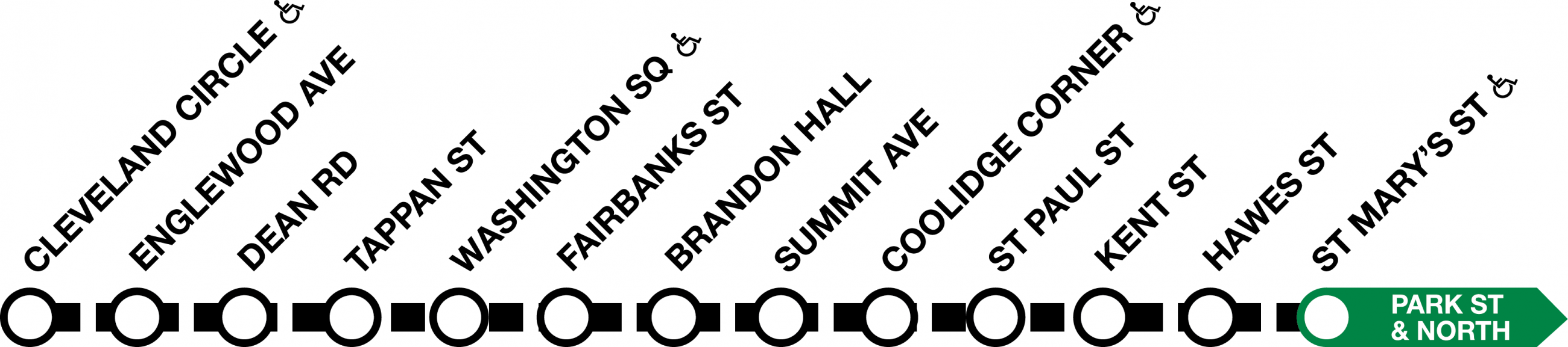 Line diagram of the Green Line C branch, showing bus shuttles between St Mary's Street and Cleveland Circle.