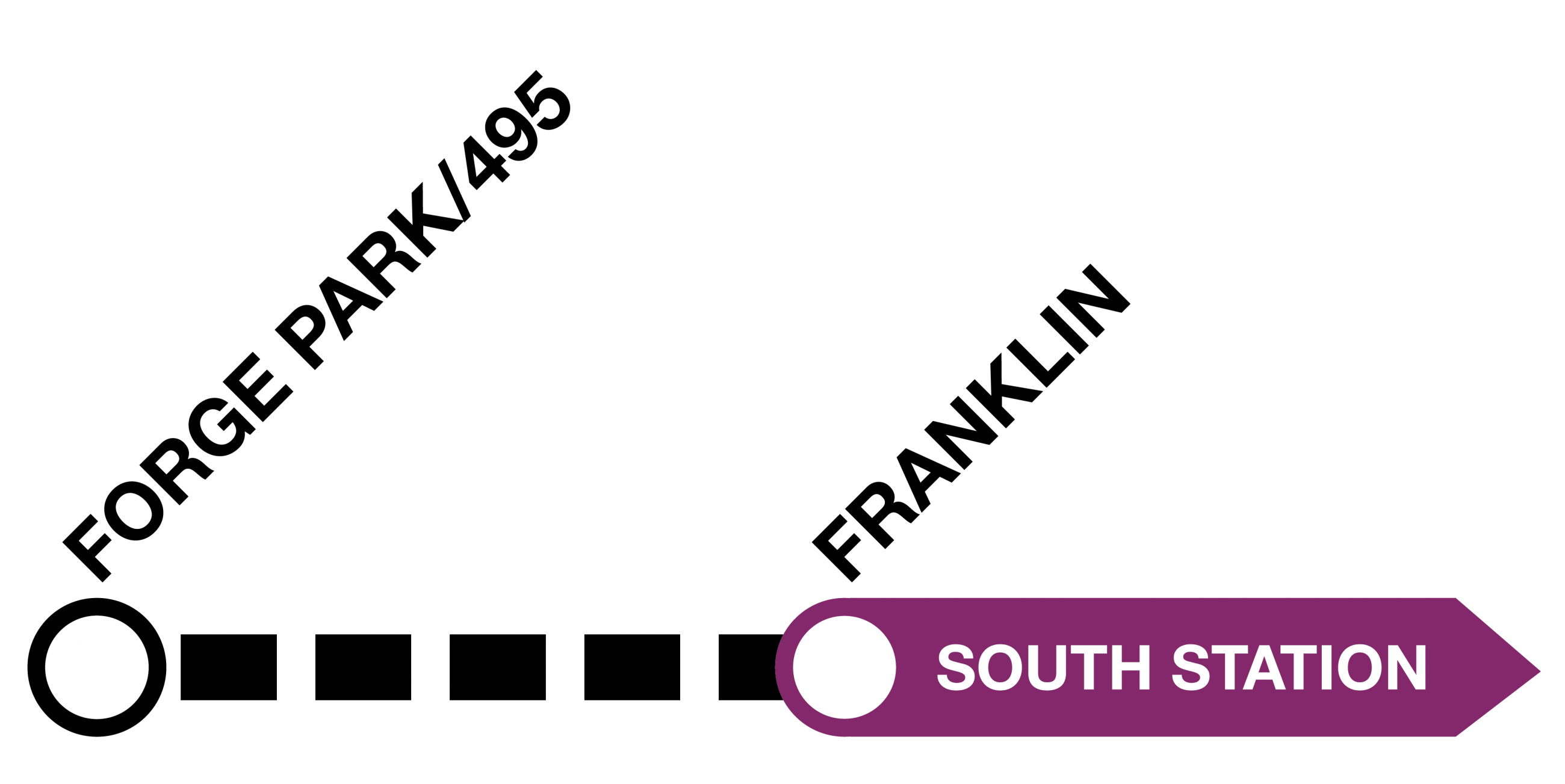 Graphic showing bus shuttles between Forge Park/495 and Franklin, with regular Commuter Rail service for the rest of the line.