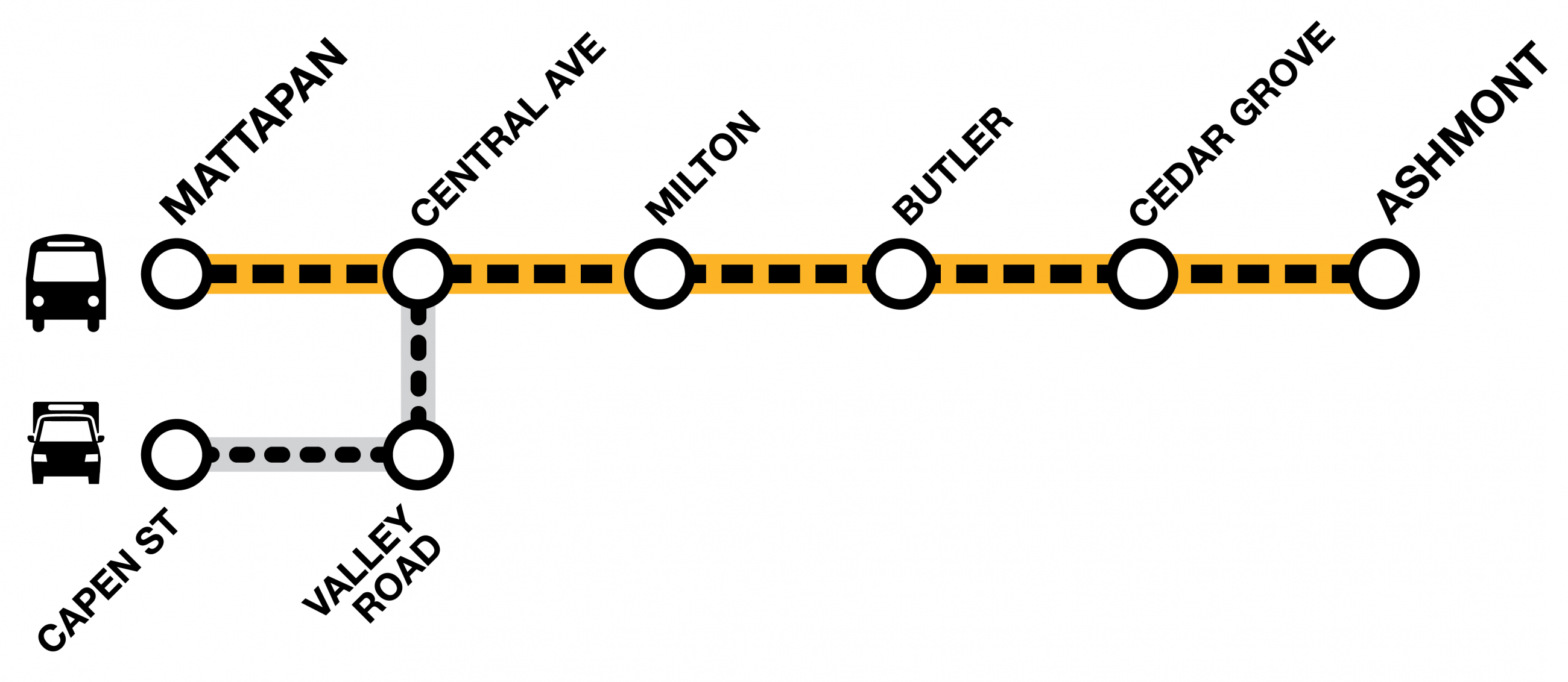 Line graphic showing Mattapan Trolley service replaced with van shuttles at Capen St and Valley Rd, and by bus shuttles at all other stops.