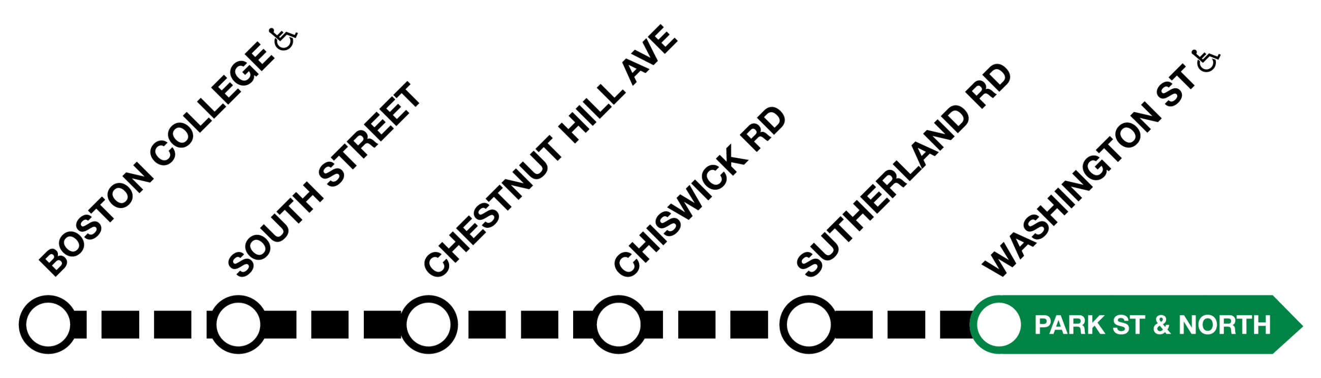 Line graphic of Green Line, showing shuttle service will run between Boston College and Washington