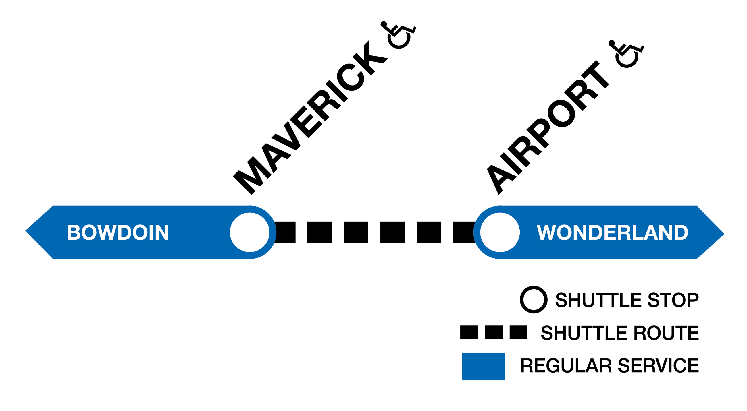 Shuttle graphic of the Blue Line, showing bus shuttles between Maverick and Airport.