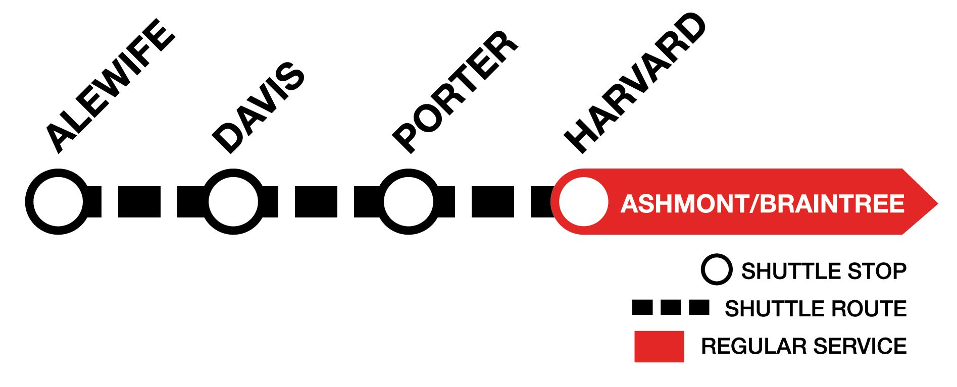 Shuttle service between Alewife and Harvard. Regular Red Line service resumes at Harvard and stops southbound.