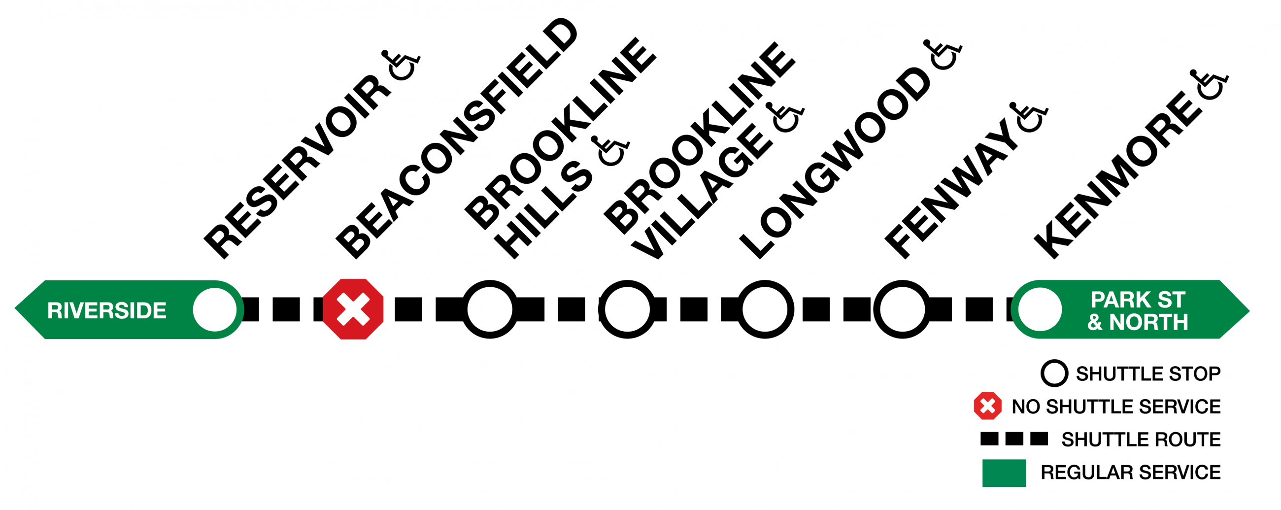 Shuttle graphic between Reservoir and Kenmore, with no service at Beaconsfield.
