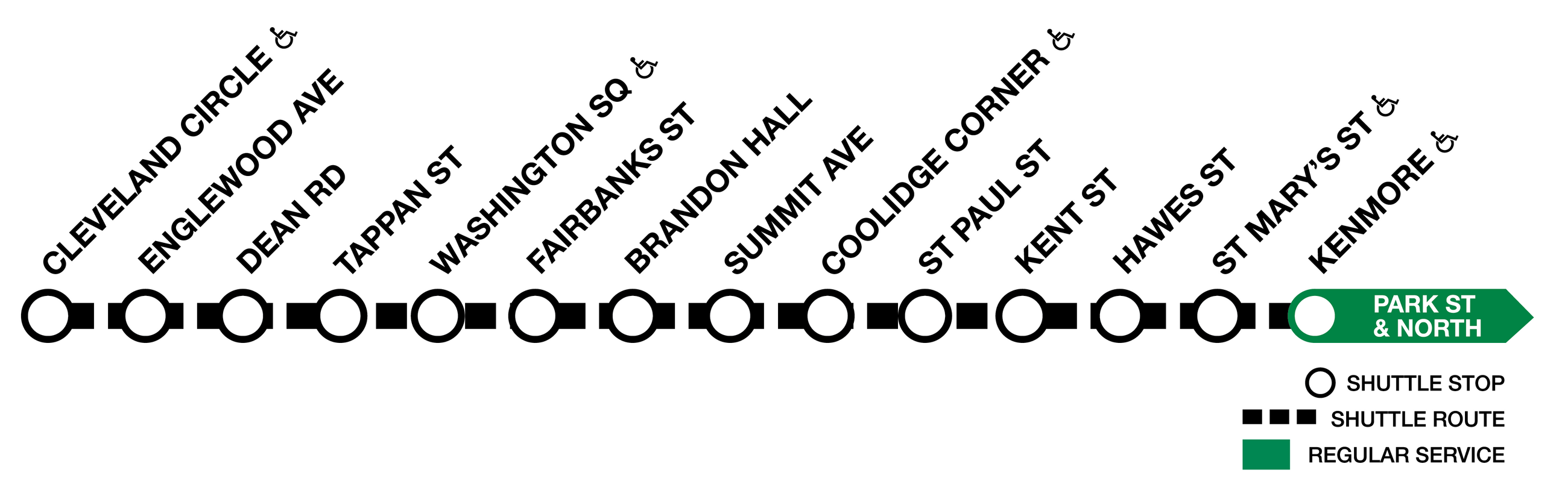 Line graphic of the Green Line C branch, showing shuttles between Cleveland Circle and Kenmore