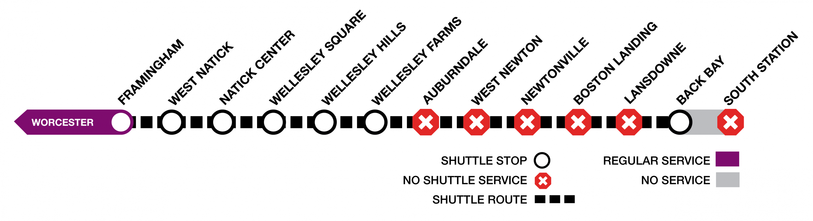 Commuter Rail service from Worcester to Framingham, then bus shuttles from Framingham to Wellesley Farms, then the shuttle runs express to Back Bay.