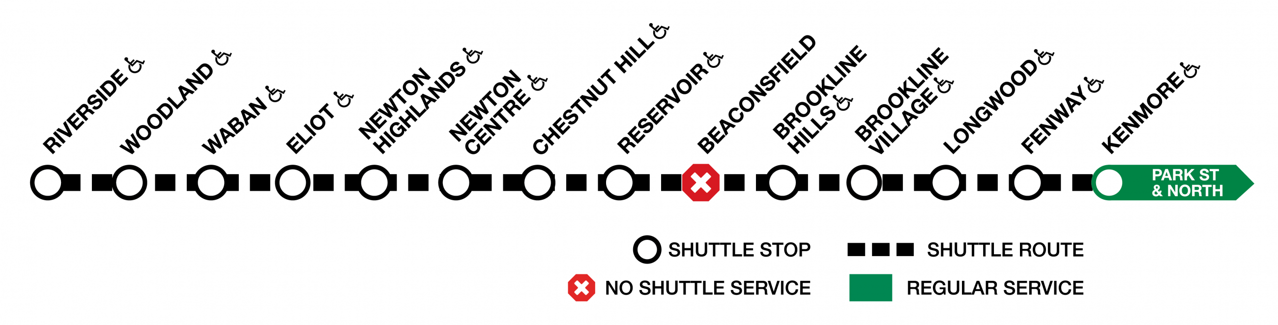 Green Line D diagram showing shuttle service between Riverside and Kenmore, with no service at Beaconsfield.