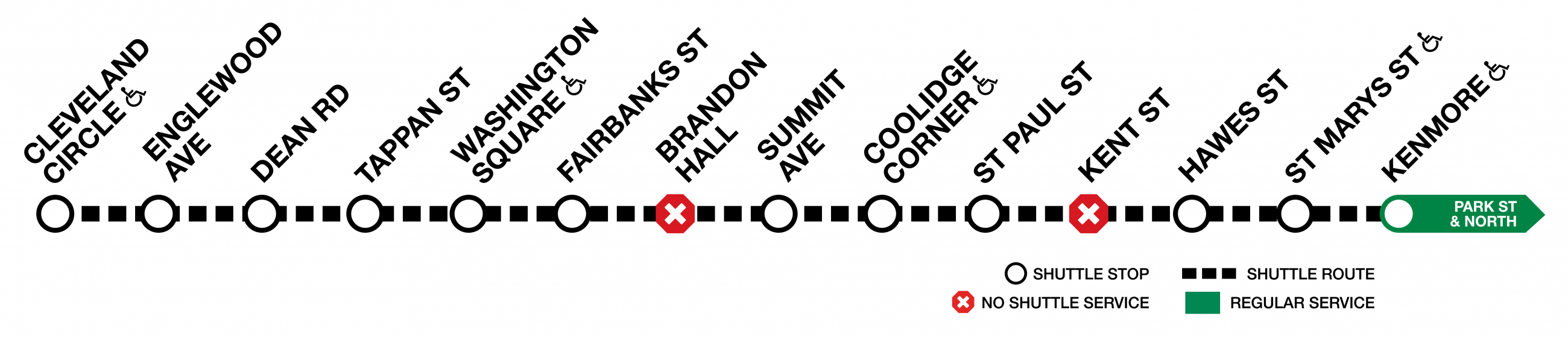 Graphic showing the Green Line, with bus shuttles running between Cleveland Cirlce and Kenomre, with no shuttle service at Brandon Hall and Kent Street.