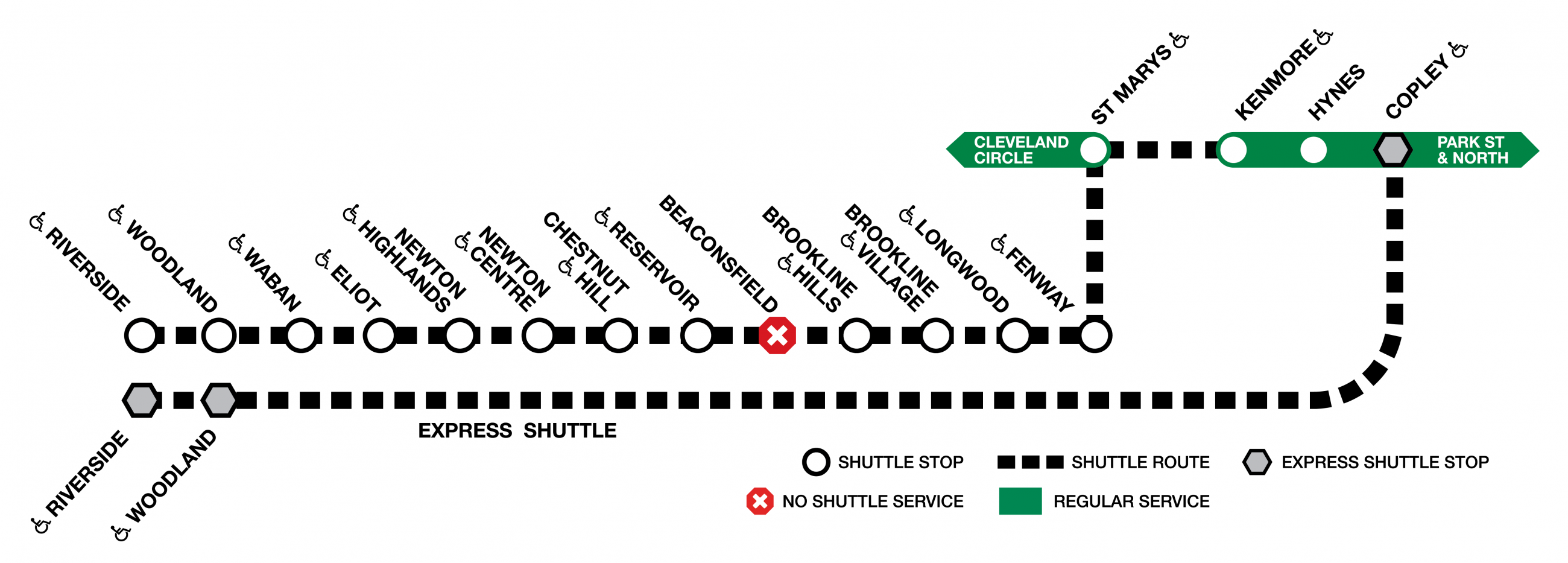 Combined graphic of the Green Line D and C branches. Shuttles run between Riverside to Kenmore on the D branch, with an extra stop between Fenway at St. Mary's Street on the C branch. Express shuttles also run between Riverside/Woodland and Copley on the D branch.