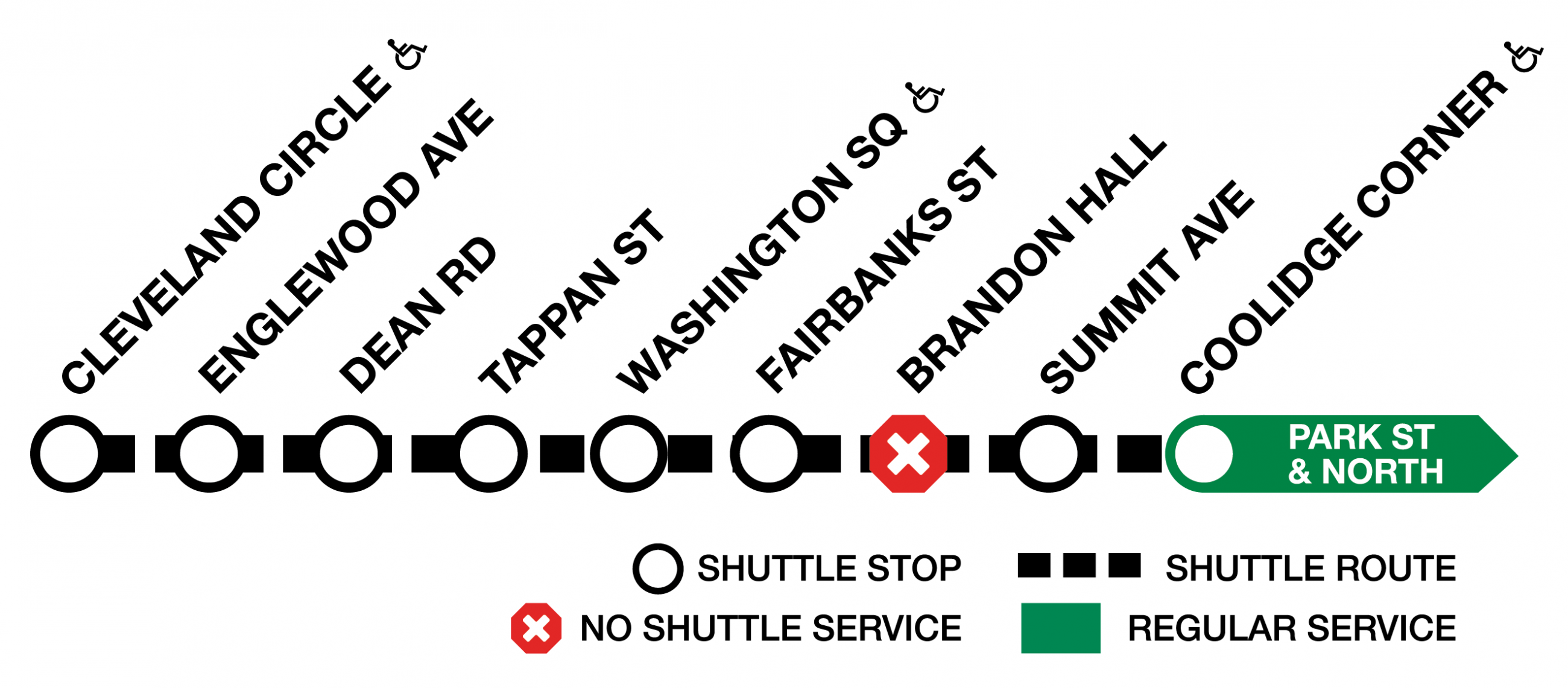 Diagram of the Green Line C Branch, showing shuttles running between Cleveland Circle and Coolidge Corner, with no shuttle service at Brandon Hall.