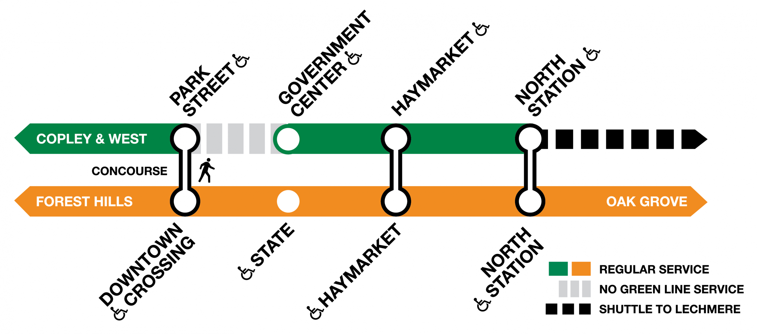 Diagram of the Green and Orange Lines. See text for details.