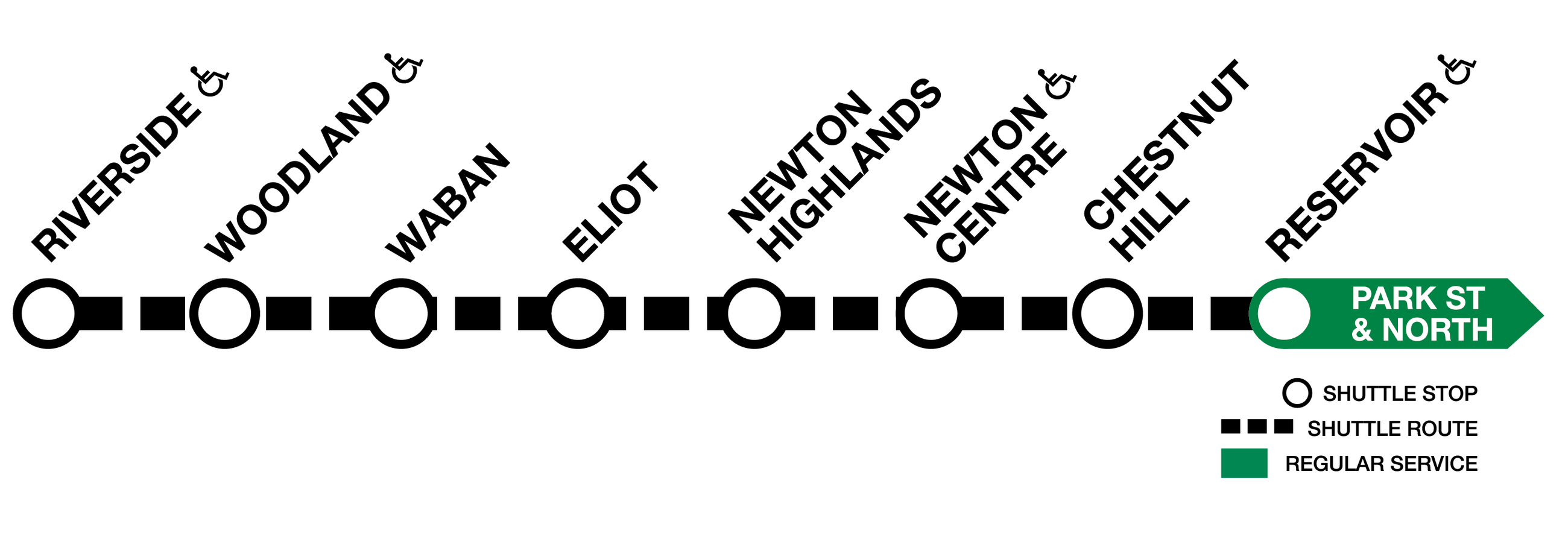 Green Line D branch graphic showing bus shuttle service between Reservoir and Riverside.