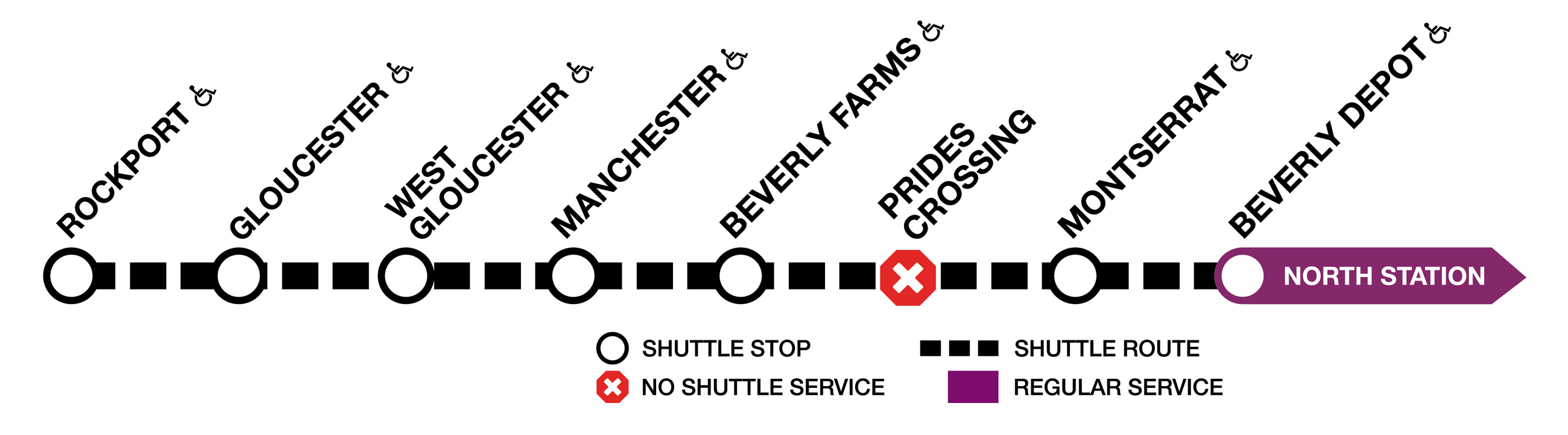 Shuttle diagram for the Rockport Line, showing shuttles running between Rockport and Beverly Depot, with no shuttle services at Prides Crossing.