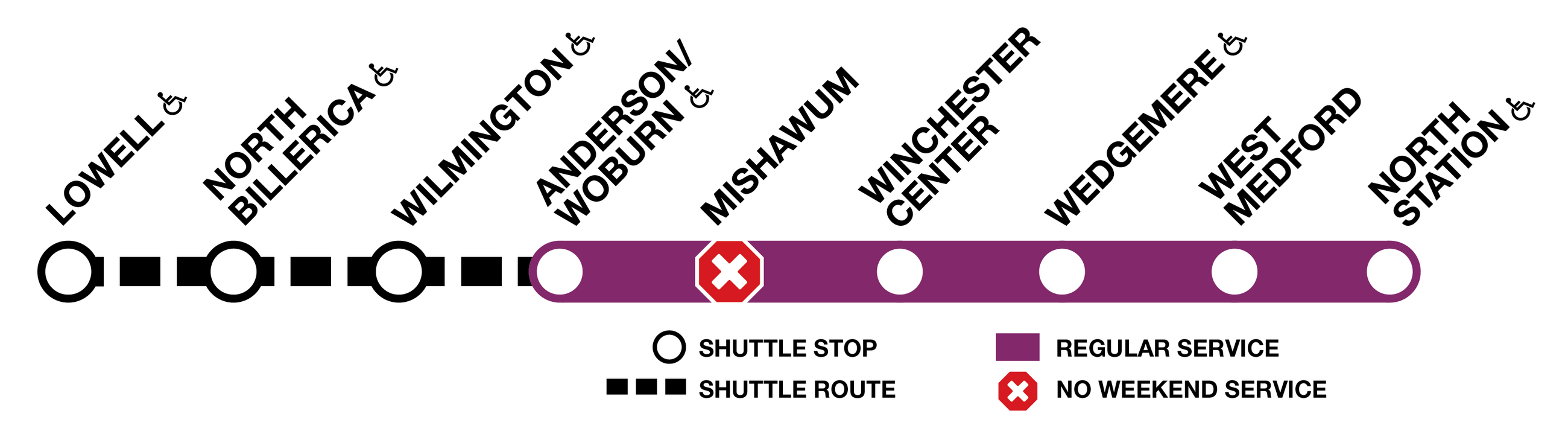 Diagram of the Lowell Line, showing shuttles between Lowell and Anderson/Woburn. Also, there is no train service at Mishawum on weekends.