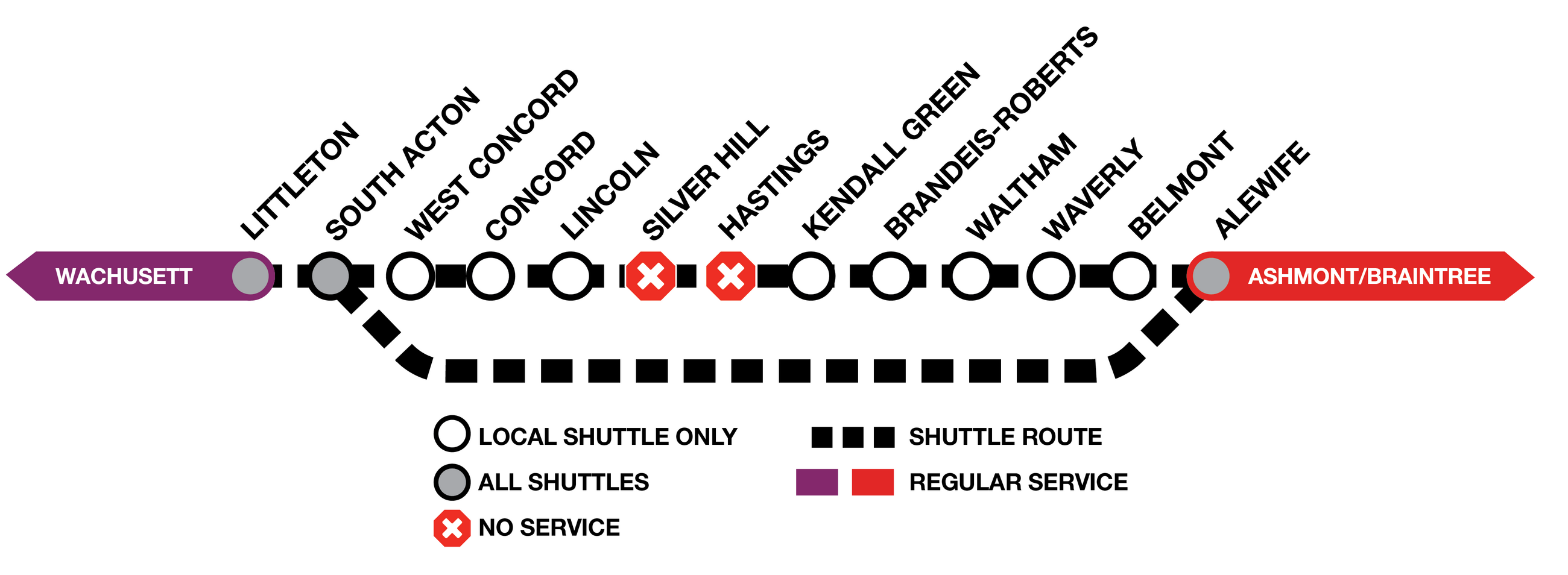 Fitchburg Line service is replaced by bus shuttle. Local shuttles serve Alewife, Belmont, Waverly, Waltham, Brandeis-Roberts, Kendall Green, Lincoln, Concord, West Concord, South Acton, and Littleton (no service at Hastings or Silver Hill). Express shuttles servie Alewife, South Acton, and Littleton.