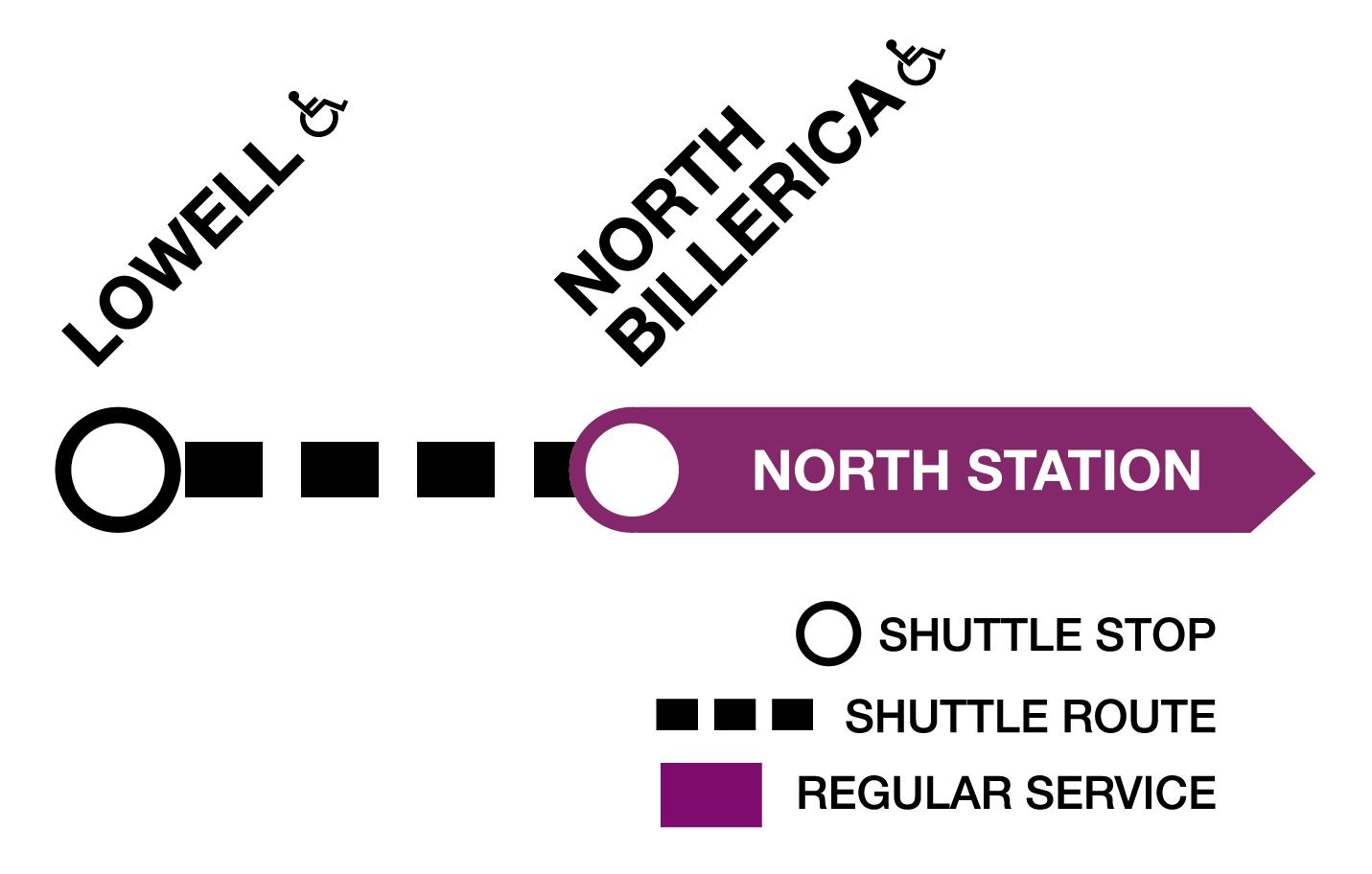Shuttles run betwen Lowell and North Billerica