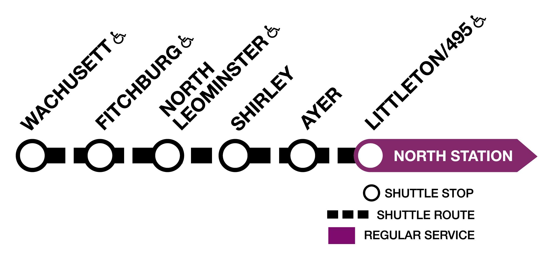 Fitchburg Line diagram, showing shuttles running between Wachusett and Littleton.