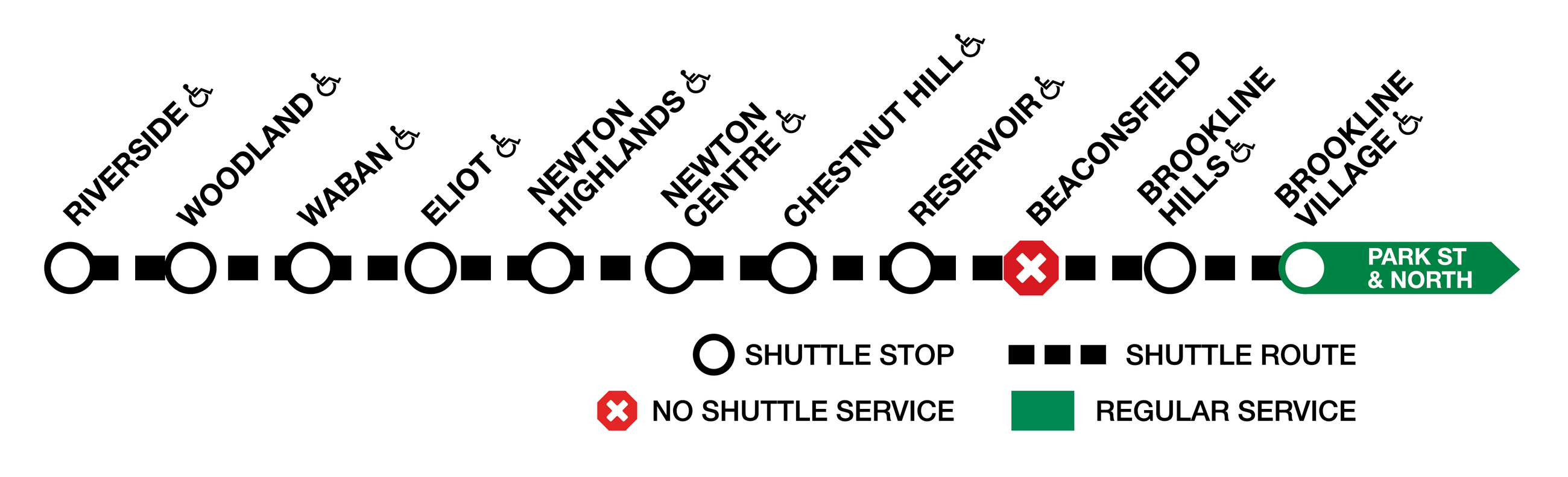 Bus shuttles run between Riverside and Brookline Village, with no shuttle service at Beaconsfield