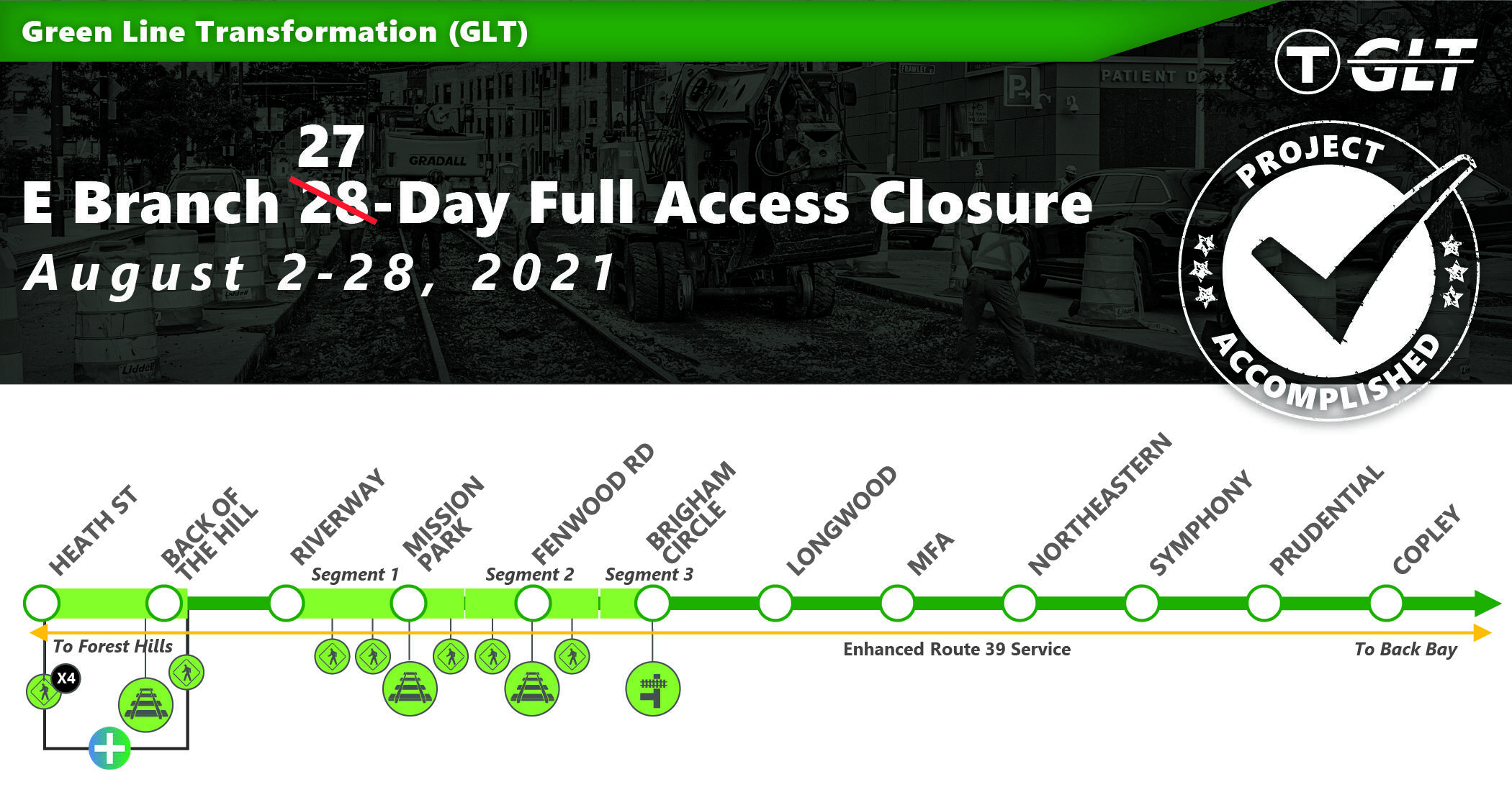 Green Line E Branch milestone map during the month of August