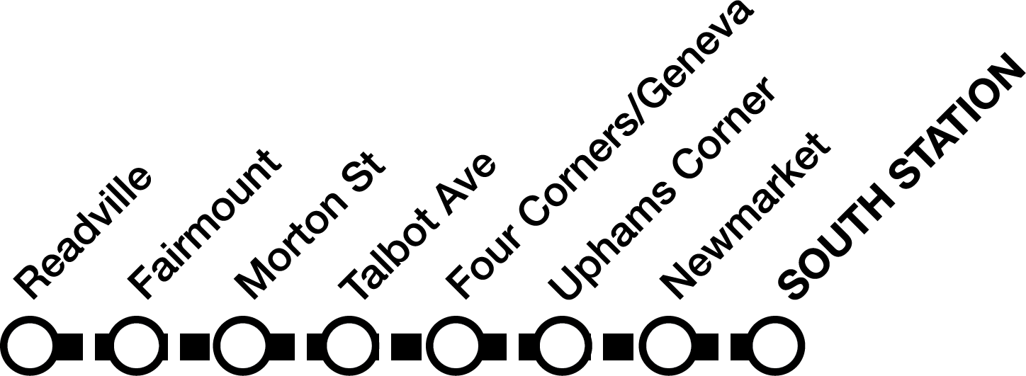 Line diagram of the Fairmount line showing a black dotted line from Readville to South Station, indicating a bus shuttle