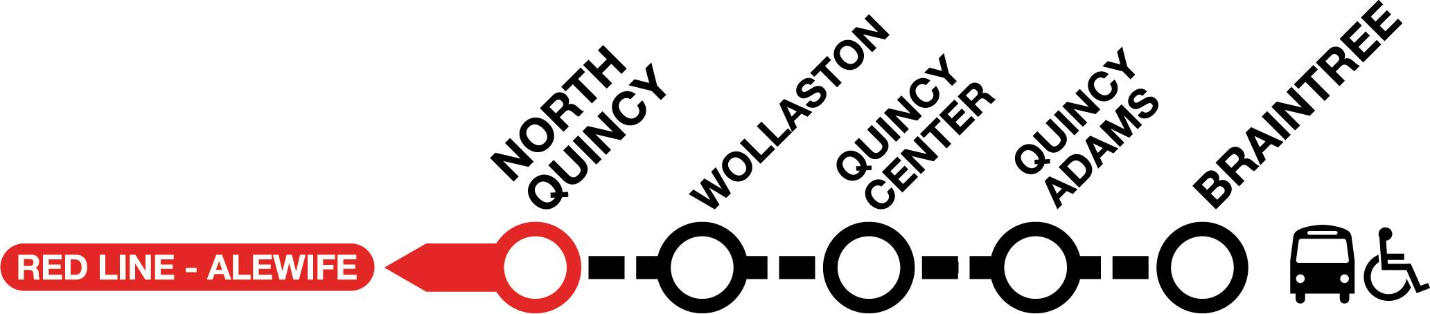 Red Line diagram showing a shuttle route from North Quincy to Braintree stations
