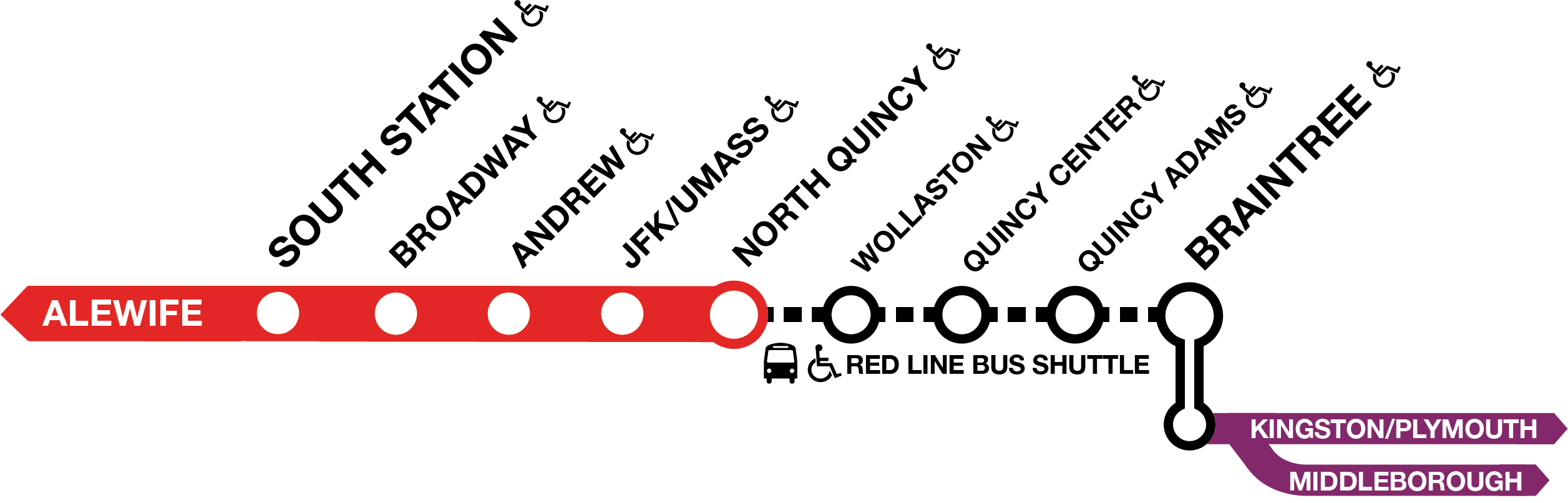 Kingston/Plymouth and Middleborough/Lakeville Lines terminate at Braintree and connect to bus shuttles on the Red Line