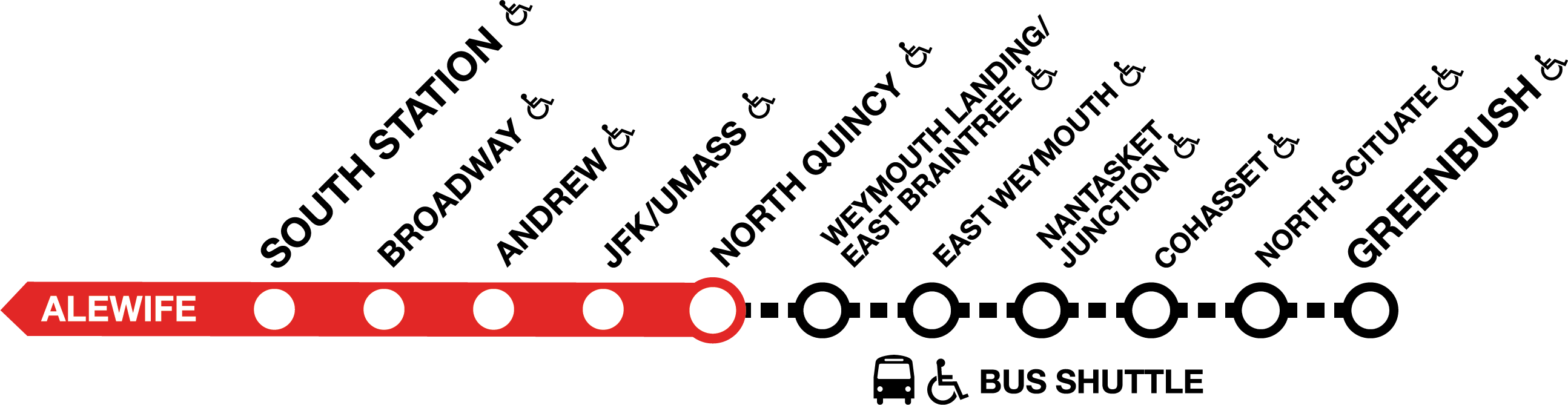 Greenbush Line bus shuttle from Greenbush to North Quincy