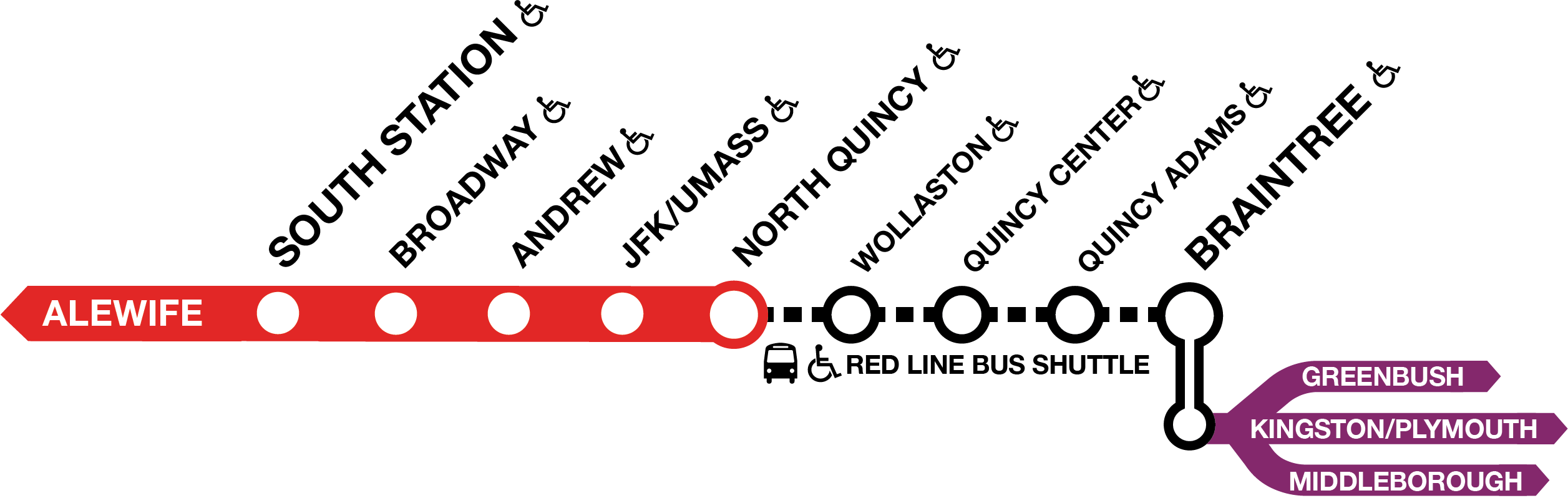 North Quincy to Braintree bus shuttle, with Commuter Rail Service terminating at Braintree