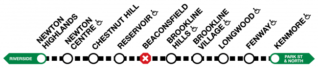 Line graphic of the Green Line D branch, showing shuttles between Kenmore and Newton Highlands, and no shuttle service at Beaconsfield