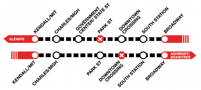 Shuttle service between Kendall and Broadway on the Red Line