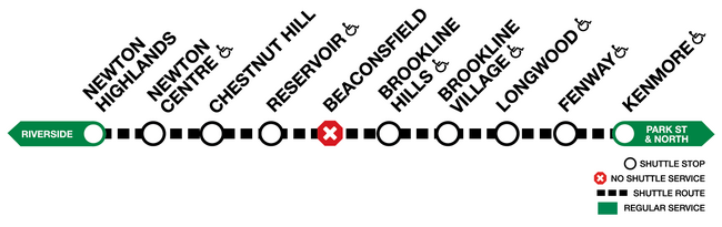 Line graphic of the Green Line D branch, showing shuttles between Kenmore and Newton Highlands, and no shuttle service at Beaconsfield.