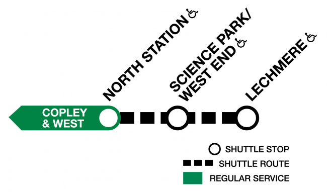 Green Line E diagram showing how bus shuttles replace trains between North Station and Lechmere
