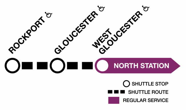 Graphic showing bus shuttle service for Rockport, Gloucester, and West Gloucester. Train service resumes at West Gloucester inbound.