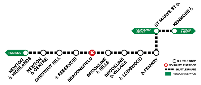 Combined diversion graphic of the Green Line C and D branches. Shuttles run Newton Highlands to Fenway, then go to St. Mary's Street, then to Kenmore. No service at Beaconsfield.