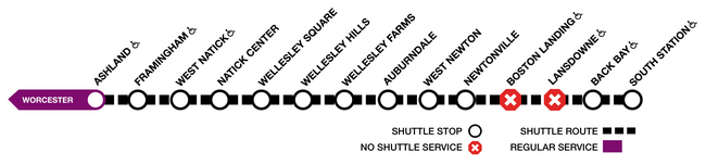 Shuttles run between Ashland and South Station, making all stops except Boston Landing and Lansdowne.