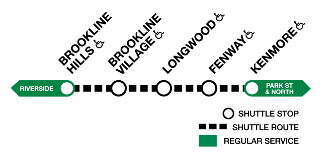 Green Line D graphic showing shuttle service between Brookline Hills and Kenmore.