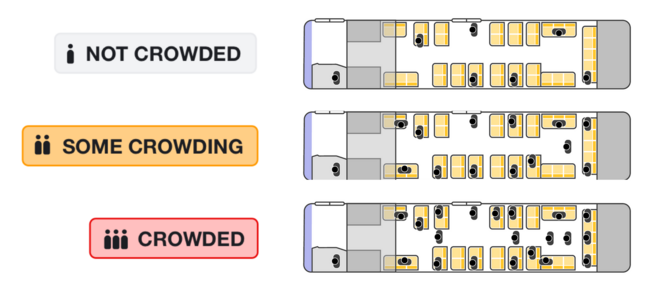 Three crowding categories: Not Crowded, Some Crowding, and Crowded. Each has an accompanying bus diagram showing progressively more people on the bus.