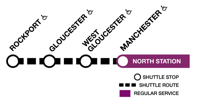 Shuttle diagram showing outbound shuttles from Manchester to Rockport.